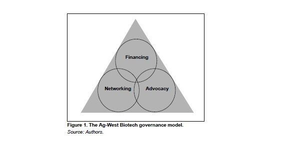 Facilitating Innovation in Agricultural Biotechnology: An Examination of the Ag-West Biotech Model, 1989-2004
