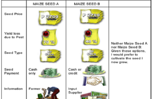 Bi-Modal Preferences for Bt Maize in the Philippines: A Latent Class Model