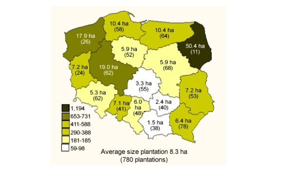 Evaluation of Agricultural Reactivation on Abandoned Lands in Poland