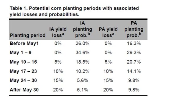 Insect Resistance Management for Bt Corn: An Assessment of Community Refuge Schemes